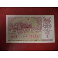 Денежно-вещевая лотерея 1977 года БССР