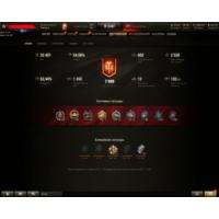 Аккаунт WoT (33тыс боев, 54.07%, много премов и коллекционных танков).