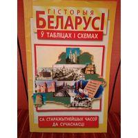Гiсторыя Беларусi у таблiцах i схемах. Са старажытнейшых часоу да сучаснасцi Hu