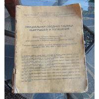 Редкость. Официальные таблицы розыгрыша лотореи 1951-1954 год.