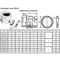 Кабельный ввод с гайкой PG 36 (Гермоввод)