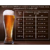 Готовая статья Время вывода алкоголя из крови