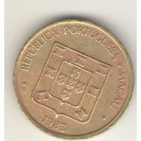 10 авос 1983 г.