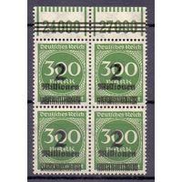 Германия Инфляция НДП Локал Бреслау Кварт (**) 1923 г