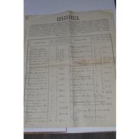 Объявление.Переяславского Городского банка,Полтавской губернии 1894г